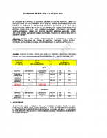 ACTA T.A. 29-2020-2021